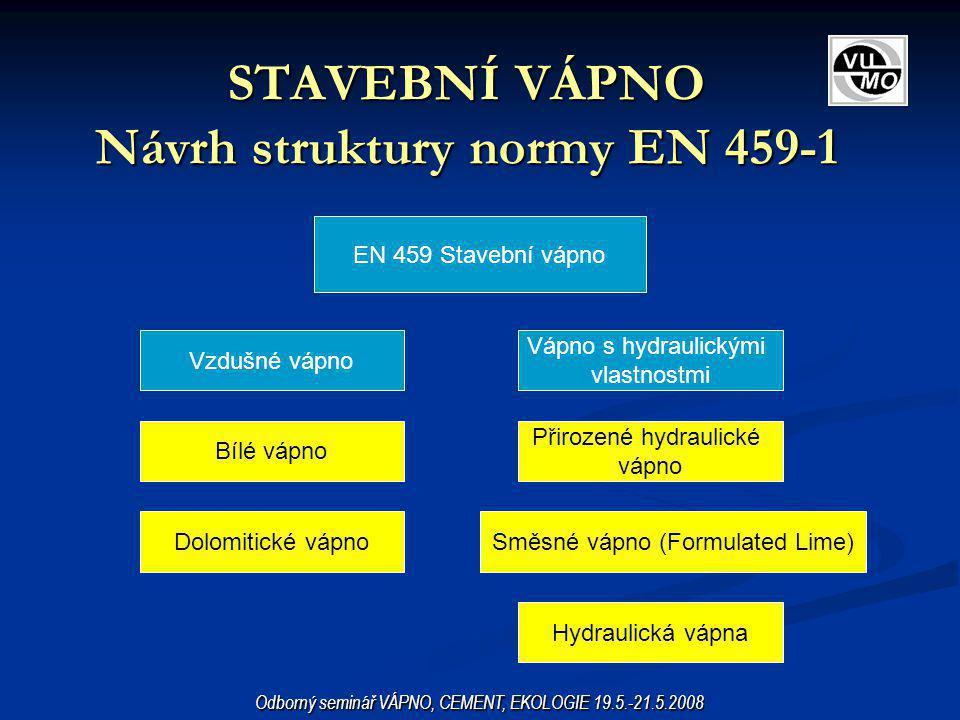 STAVEBNÍ VÁPNO Návrh struktury normy EN 459-1