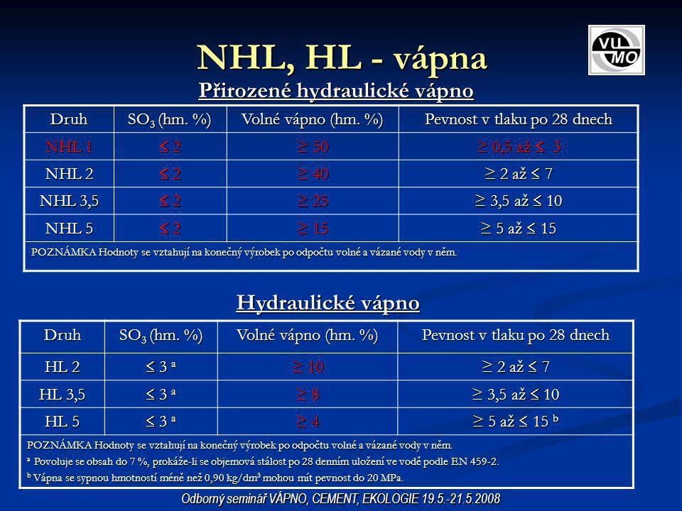 Přirozené hydraulické vápno