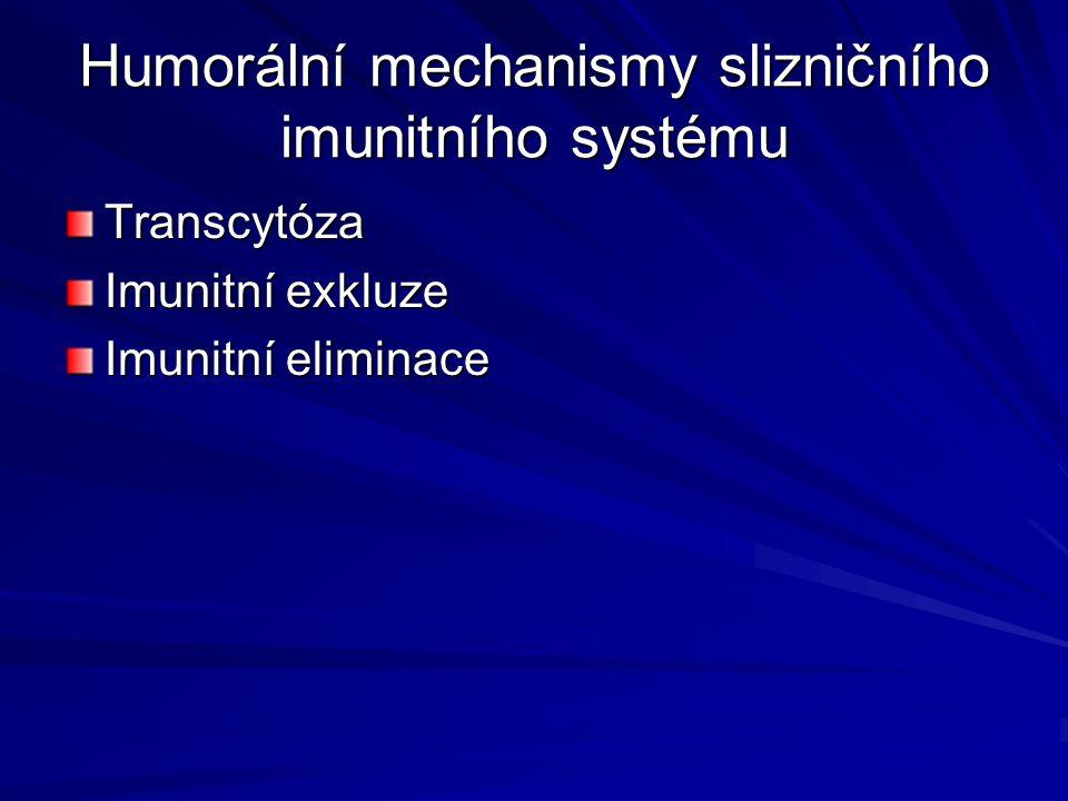 Humorální mechanismy slizničního imunitního systému