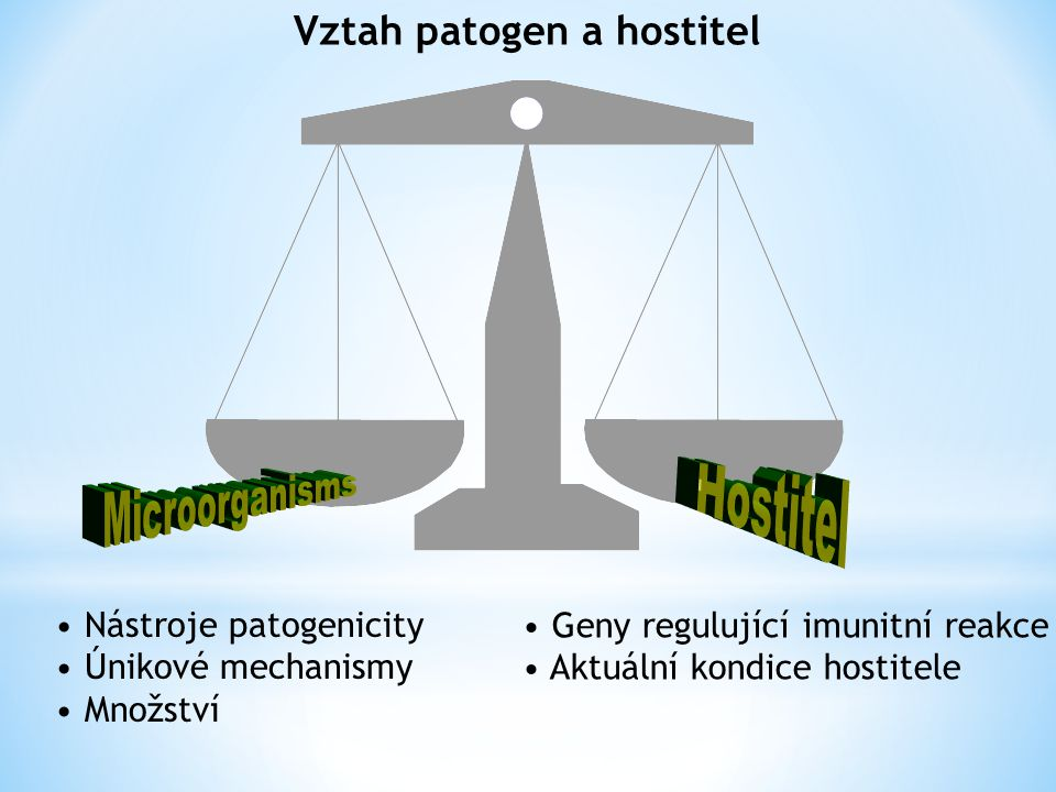 Vztah patogen a hostitel