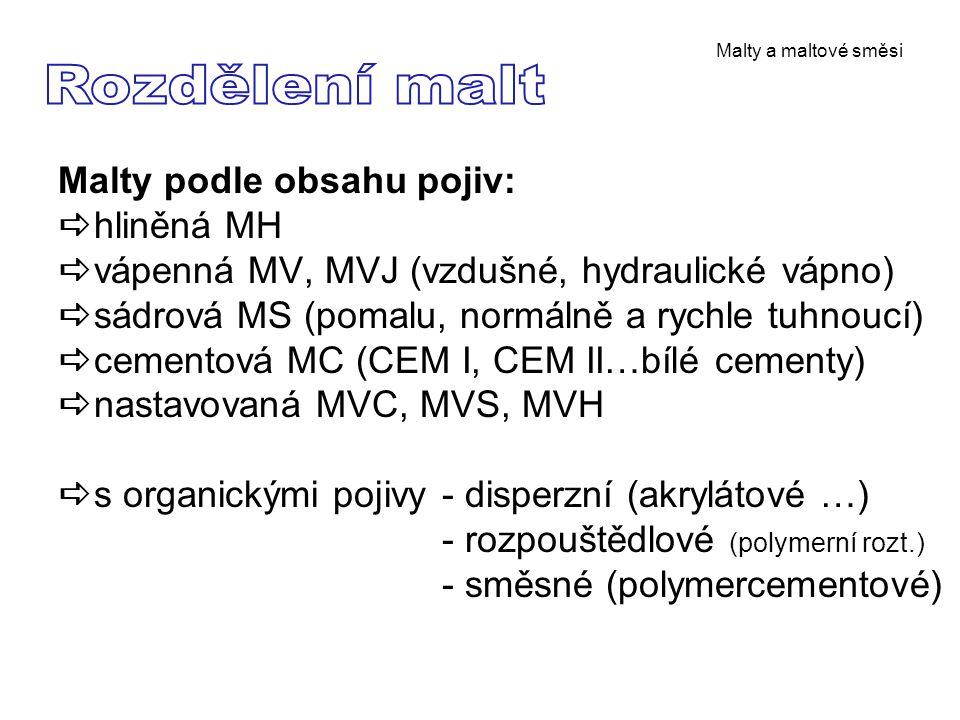 Rozdělení malt Malty podle obsahu pojiv: hliněná MH