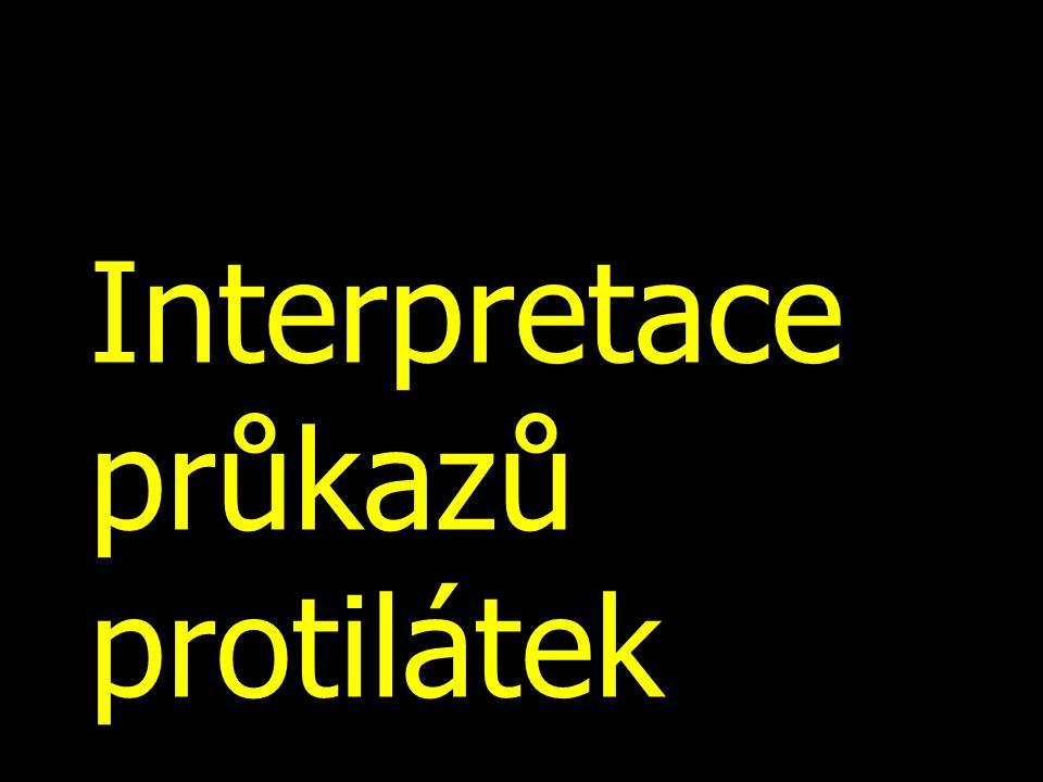 Interpretace průkazů protilátek