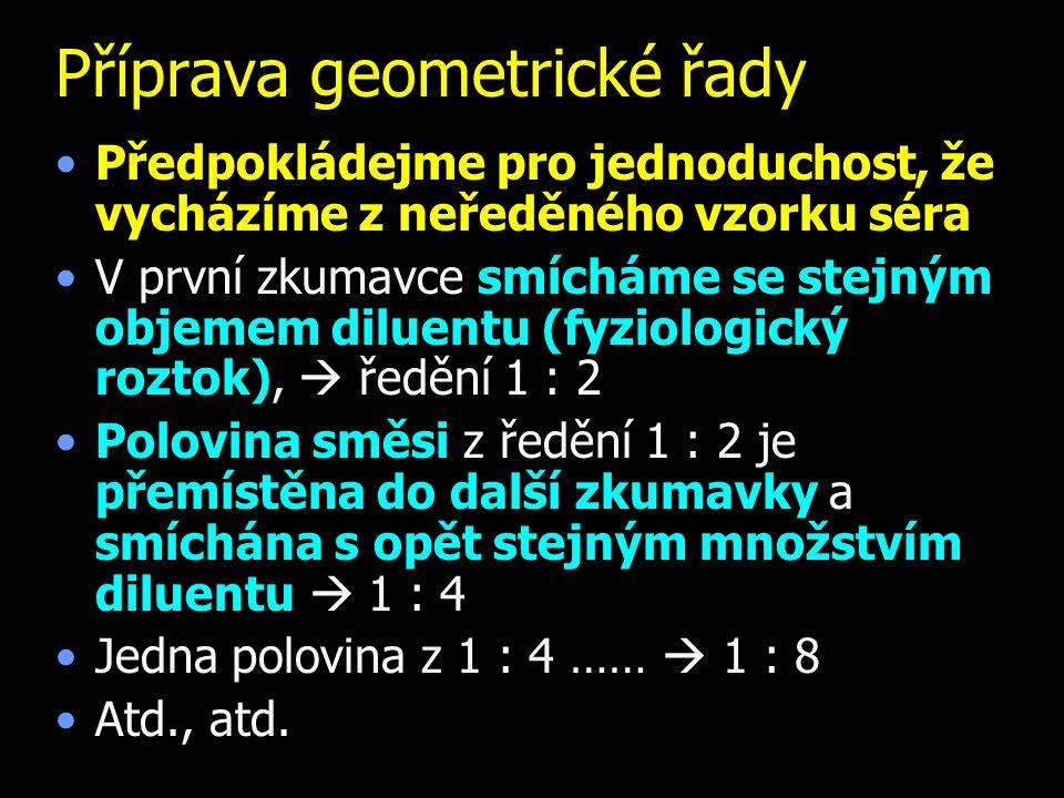 Příprava geometrické řady