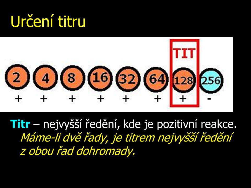 Určení titru Titr – nejvyšší ředění, kde je pozitivní reakce.