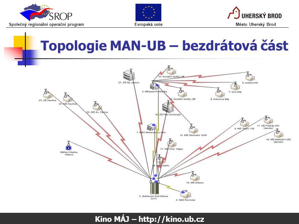 Topologie MAN-UB – bezdrátová část