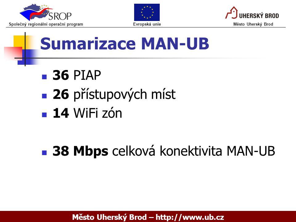 Město Uherský Brod – http://www.ub.cz