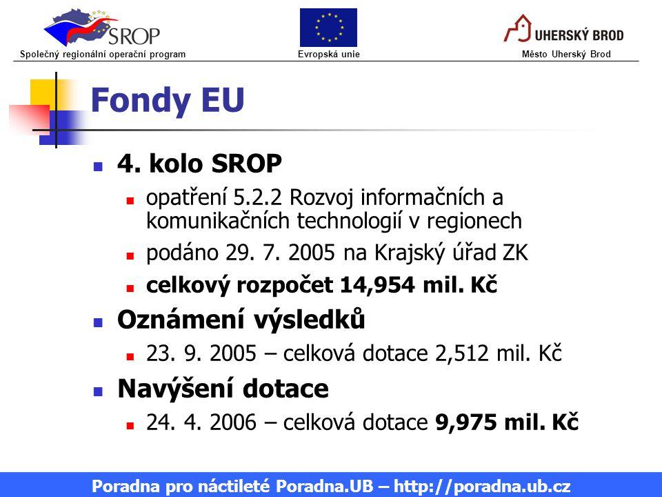 Poradna pro náctileté Poradna.UB – http://poradna.ub.cz