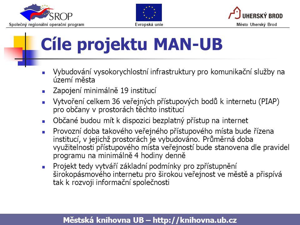 Městská knihovna UB – http://knihovna.ub.cz