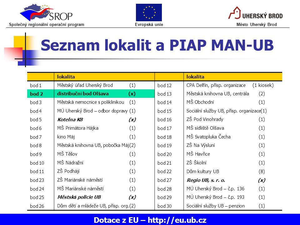 Seznam lokalit a PIAP MAN-UB