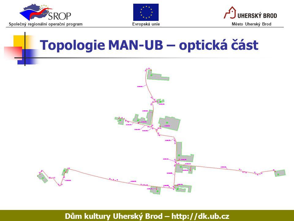 Topologie MAN-UB – optická část