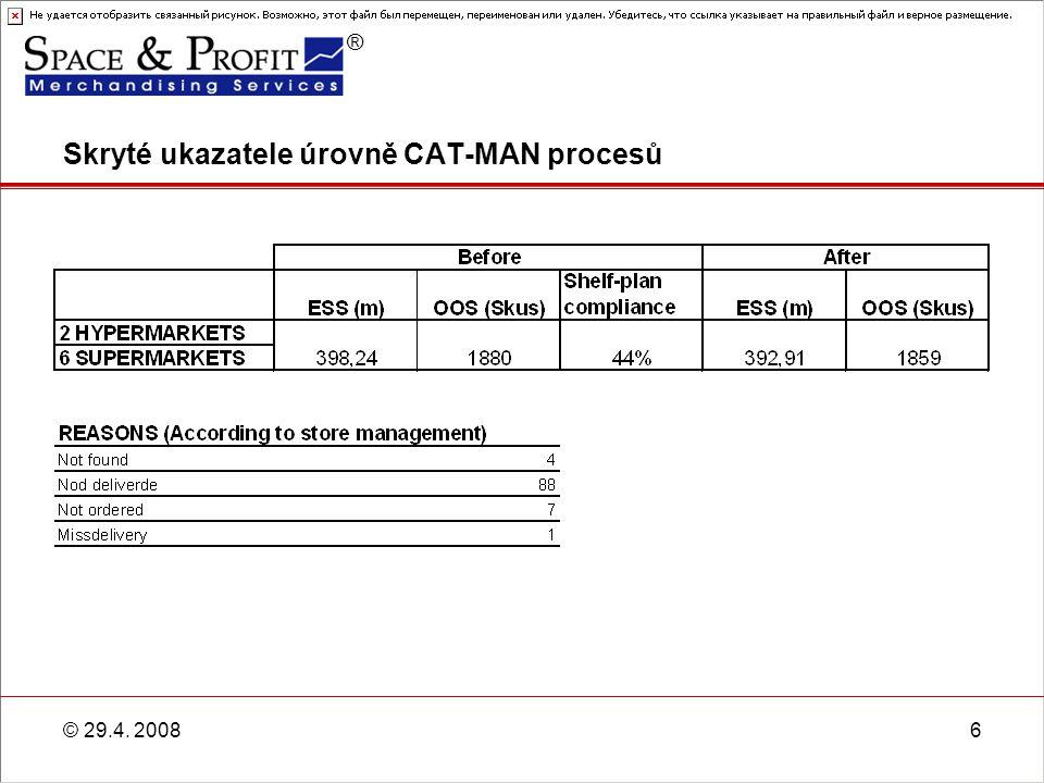 Skryté ukazatele úrovně CAT-MAN procesů