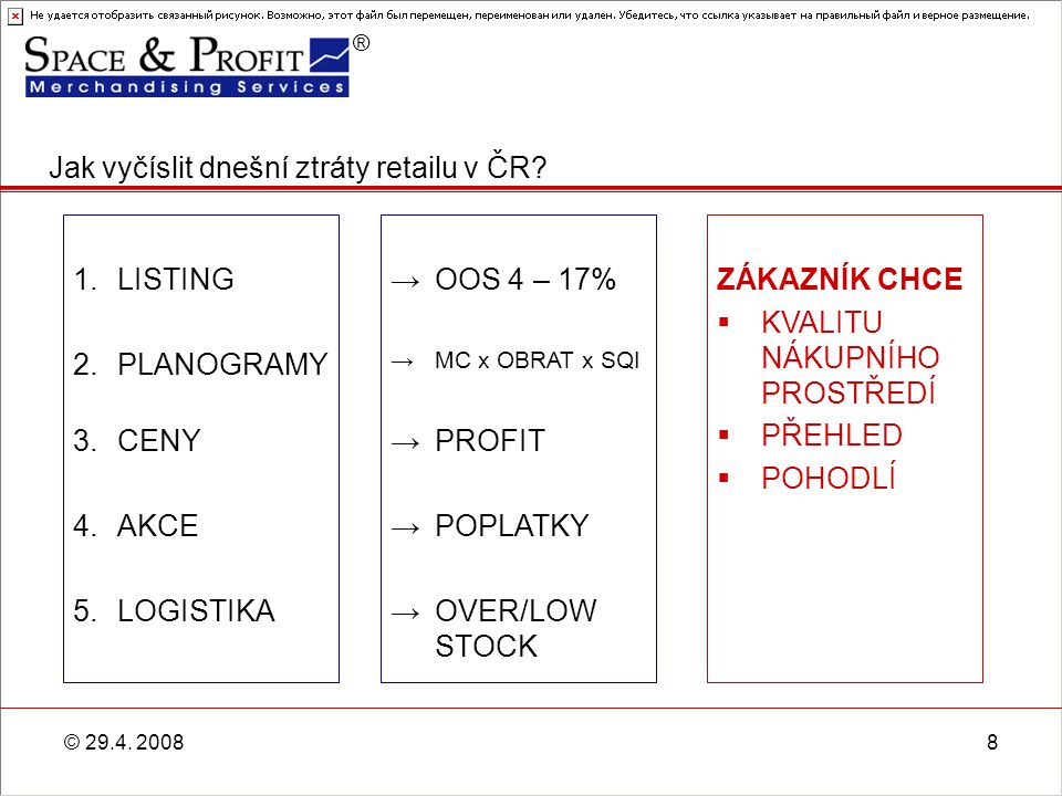 Jak vyčíslit dnešní ztráty retailu v ČR