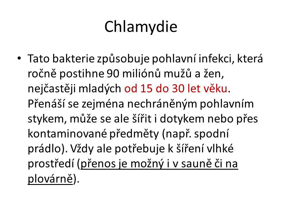 Chlamydie