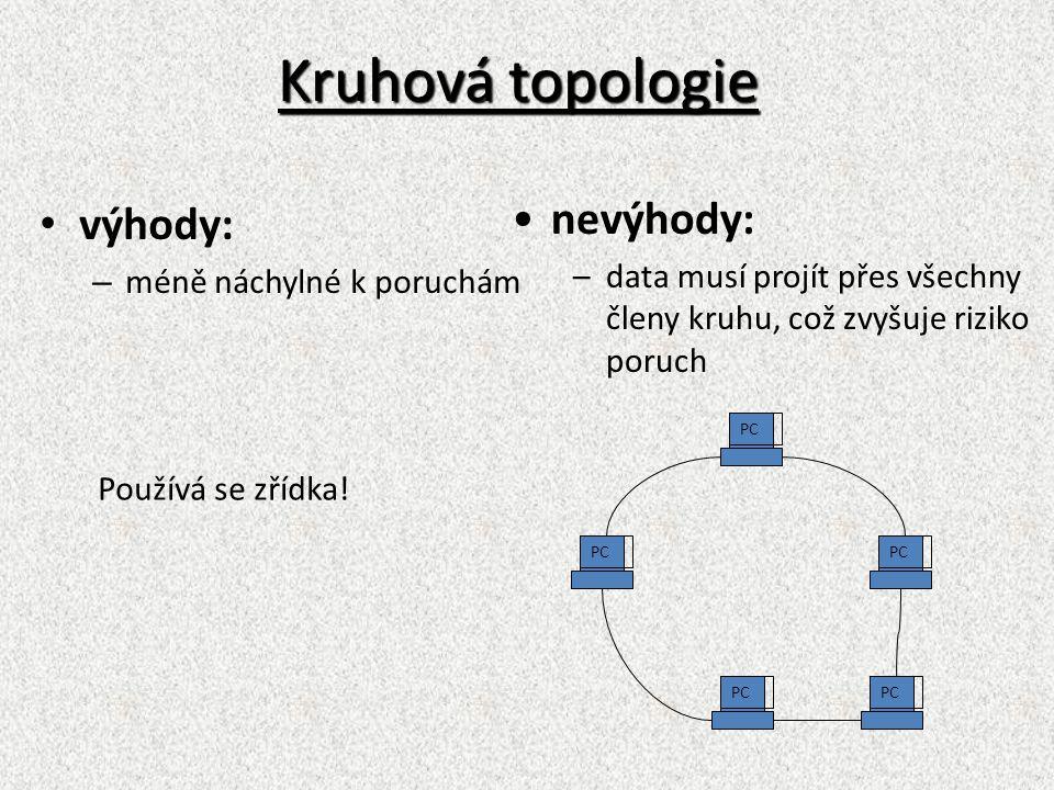 Kruhová topologie nevýhody: výhody: