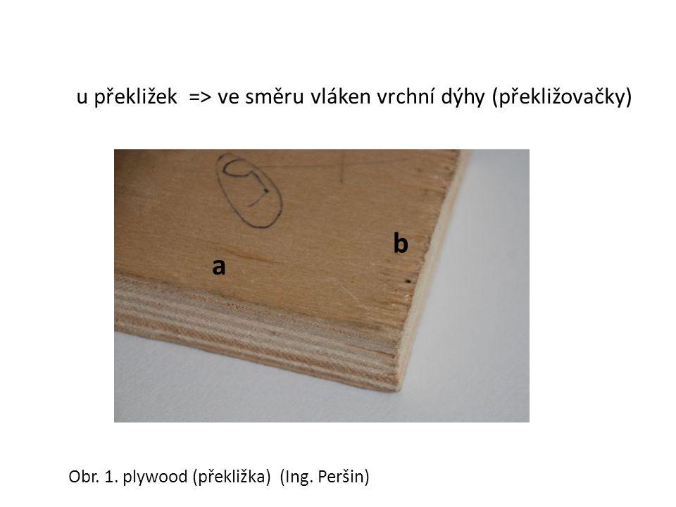 b a u překližek => ve směru vláken vrchní dýhy (překližovačky)