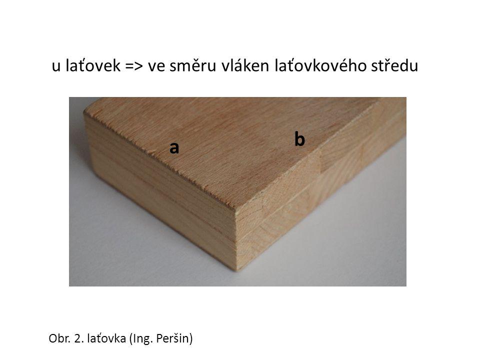 b a u laťovek => ve směru vláken laťovkového středu