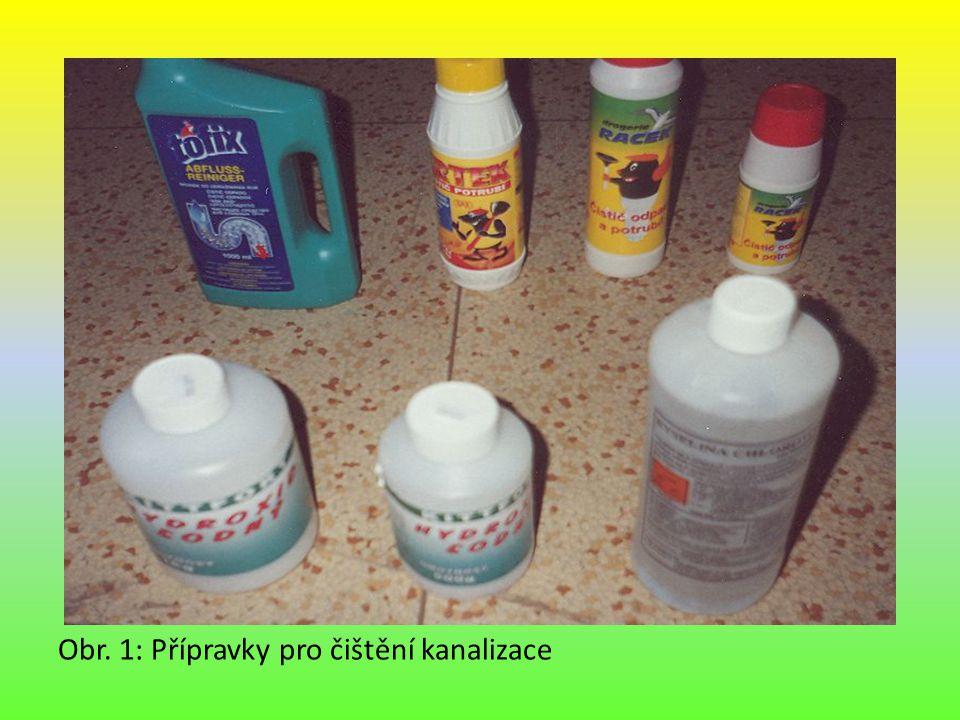 Výrobky z mědi a jejích slitin