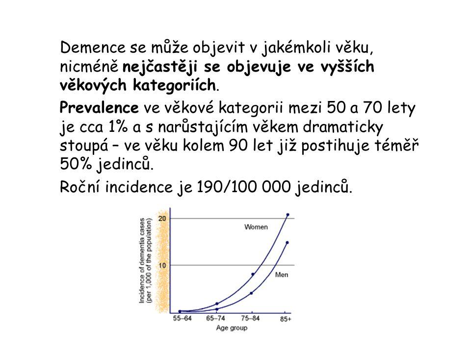 Roční incidence je 190/100 000 jedinců.