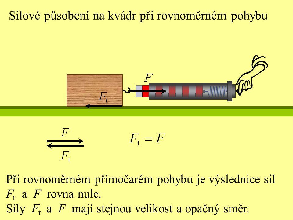 Silové působení na kvádr při rovnoměrném pohybu