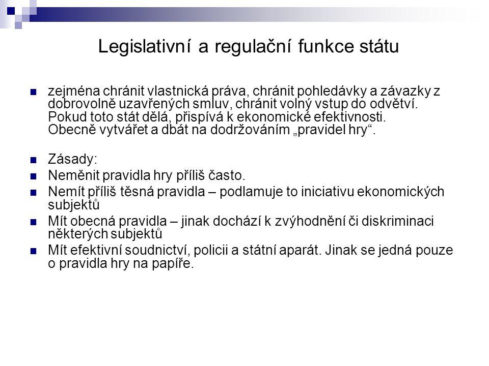 Legislativní a regulační funkce státu