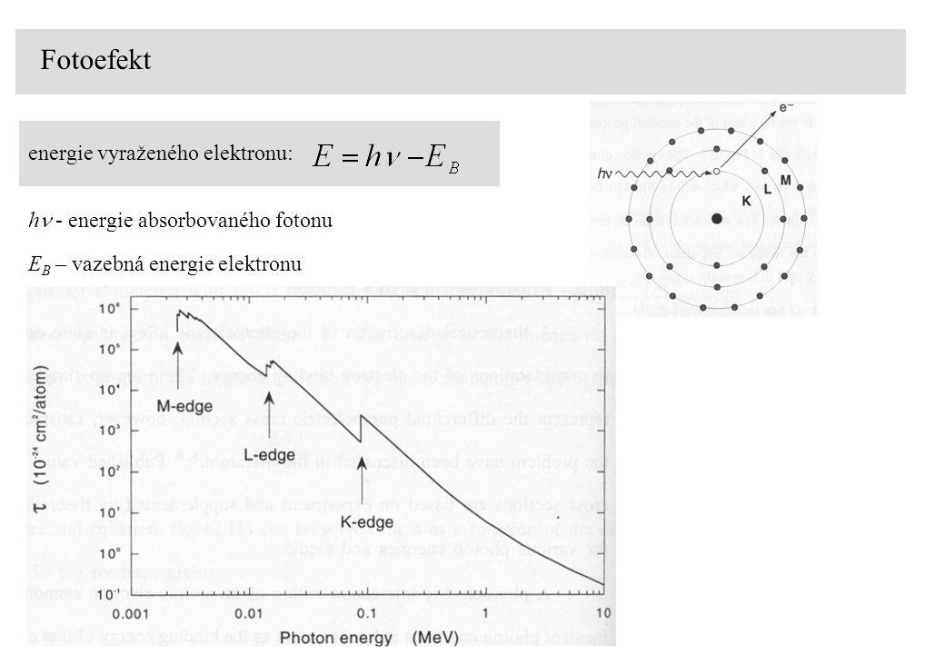 Fotoefekt energie vyraženého elektronu:
