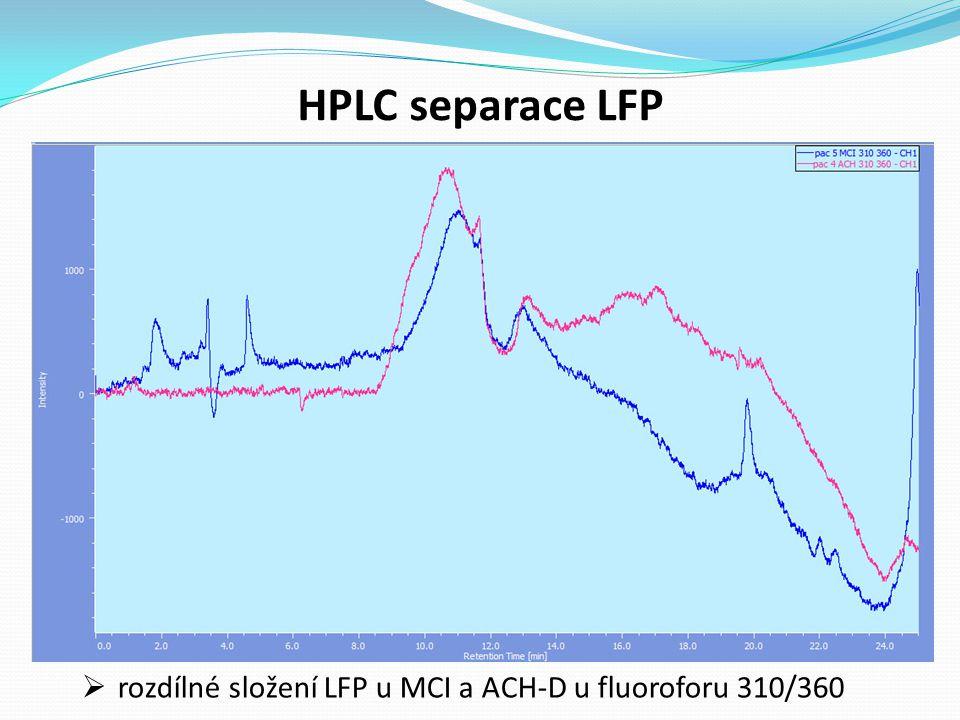 HPLC separace LFP rozdílné složení LFP u MCI a ACH-D u fluoroforu 310/360