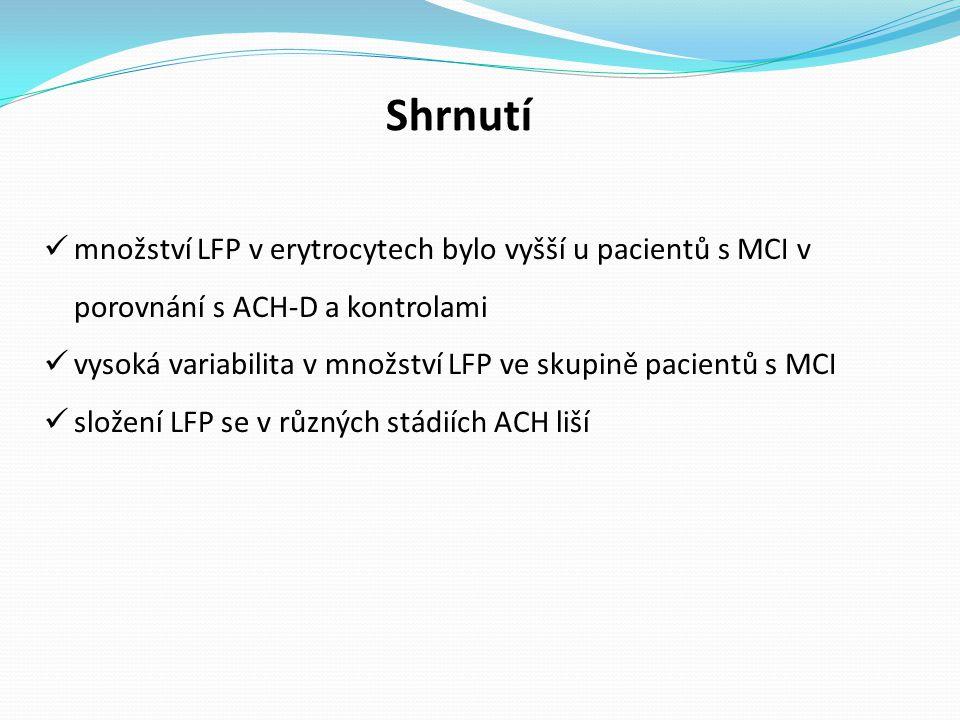 Shrnutí množství LFP v erytrocytech bylo vyšší u pacientů s MCI v porovnání s ACH-D a kontrolami.