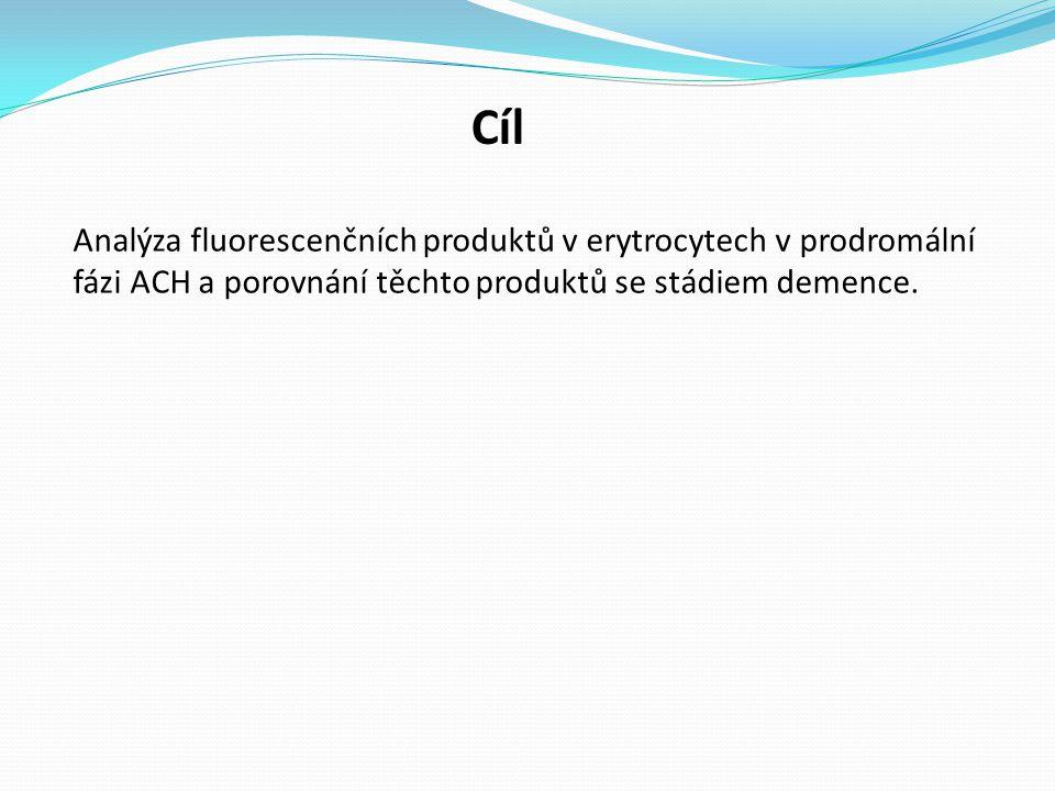 Cíl Analýza fluorescenčních produktů v erytrocytech v prodromální fázi ACH a porovnání těchto produktů se stádiem demence.