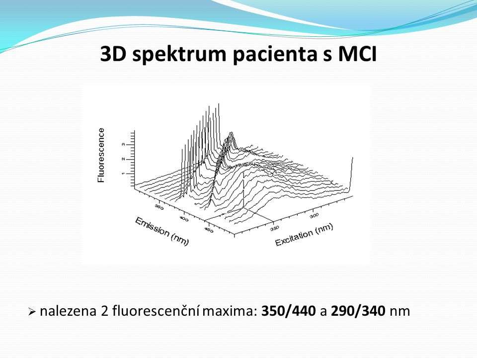 3D spektrum pacienta s MCI
