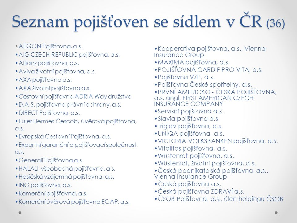 Seznam pojišťoven se sídlem v ČR (36)