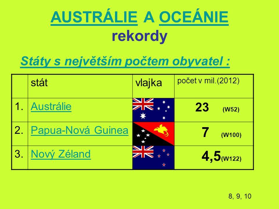 AUSTRÁLIE A OCEÁNIE rekordy