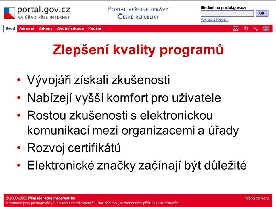 Zlepšení kvality programů