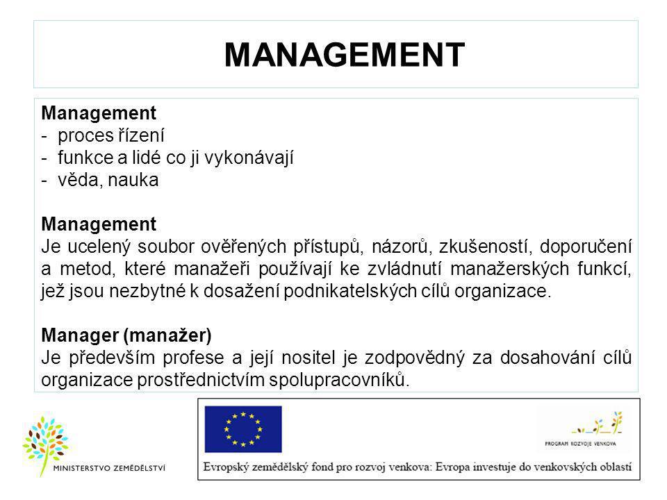 MANAGEMENT Management - proces řízení - funkce a lidé co ji vykonávají