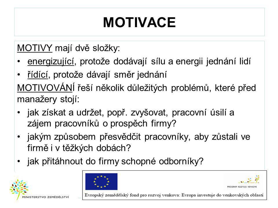 MOTIVACE MOTIVY mají dvě složky: