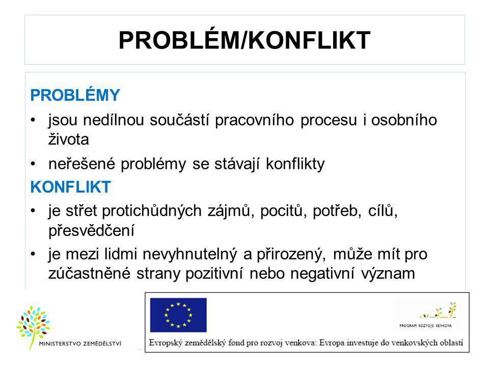 PROBLÉM/KONFLIKT PROBLÉMY