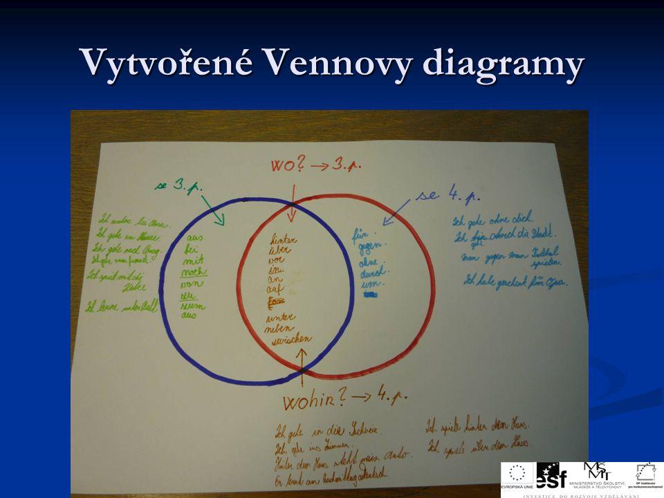 Vytvořené Vennovy diagramy