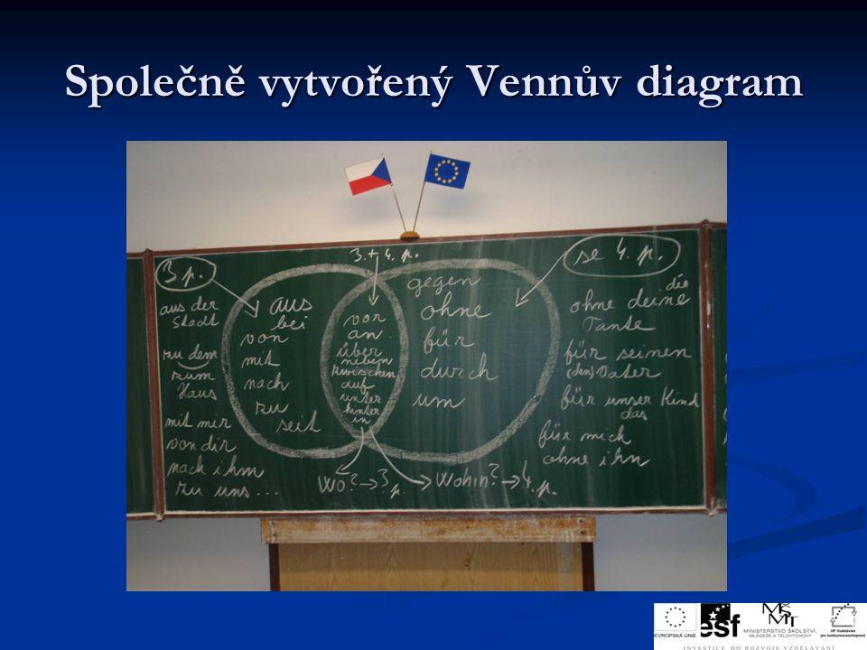 Společně vytvořený Vennův diagram
