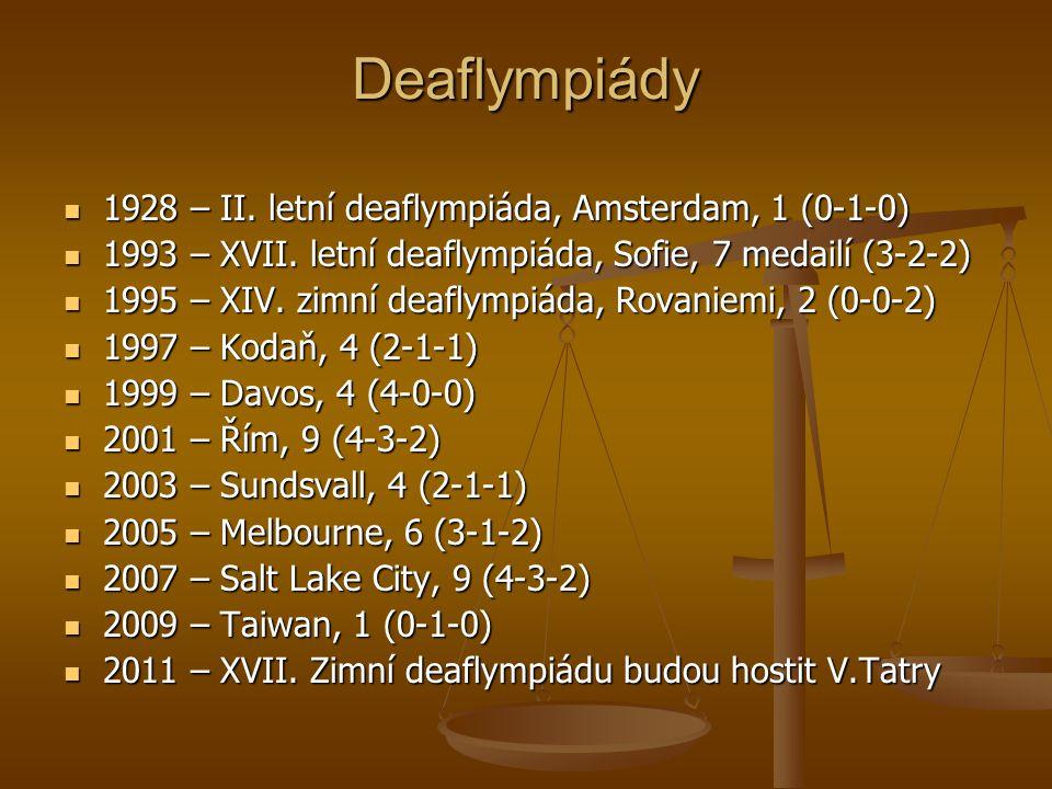 Deaflympiády 1928 – II. letní deaflympiáda, Amsterdam, 1 (0-1-0)