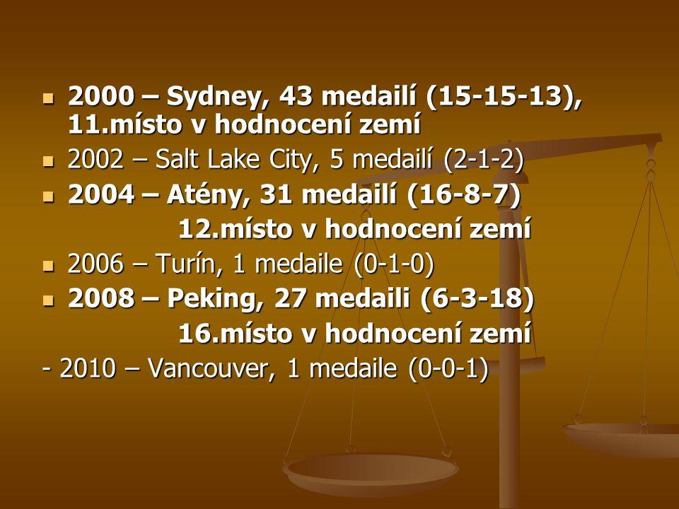2000 – Sydney, 43 medailí (15-15-13), 11.místo v hodnocení zemí