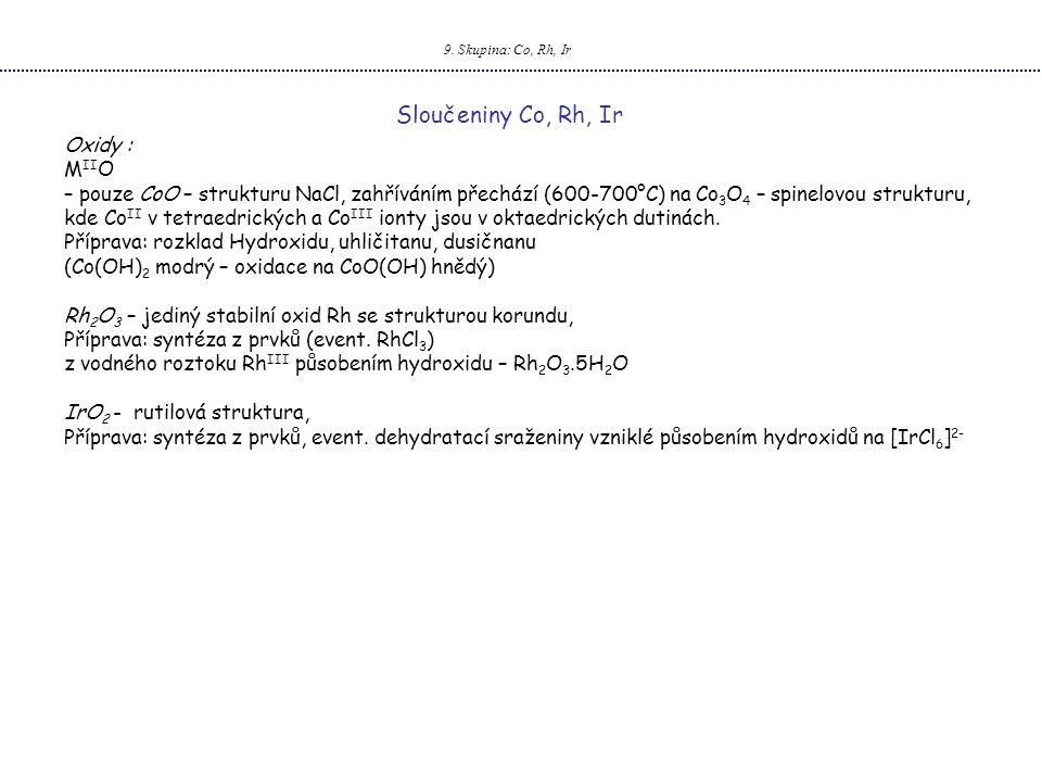 Sloučeniny Co, Rh, Ir Oxidy : MIIO