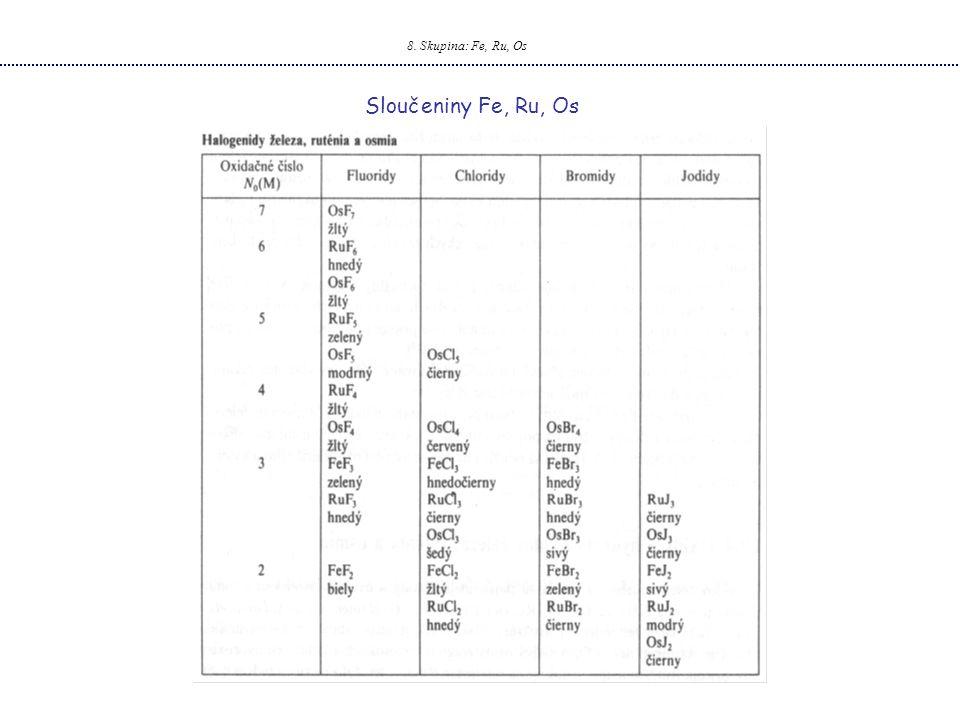 8. Skupina: Fe, Ru, Os Sloučeniny Fe, Ru, Os Tab. 424 slovakia
