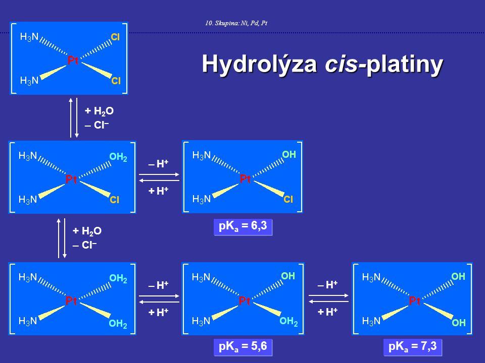 Hydrolýza cis-platiny