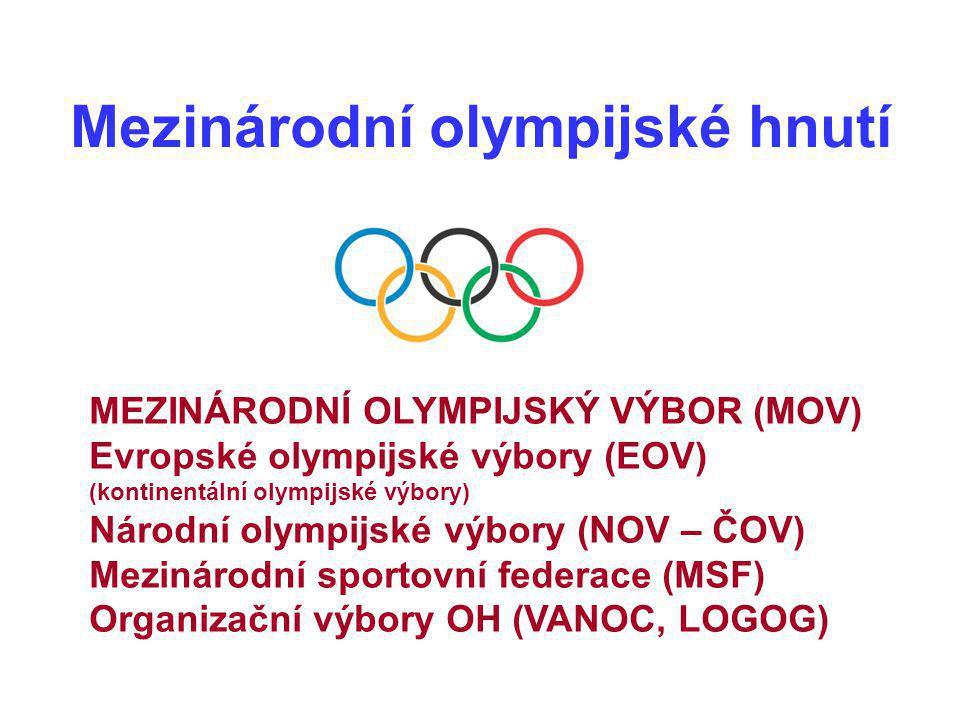 Mezinárodní olympijské hnutí