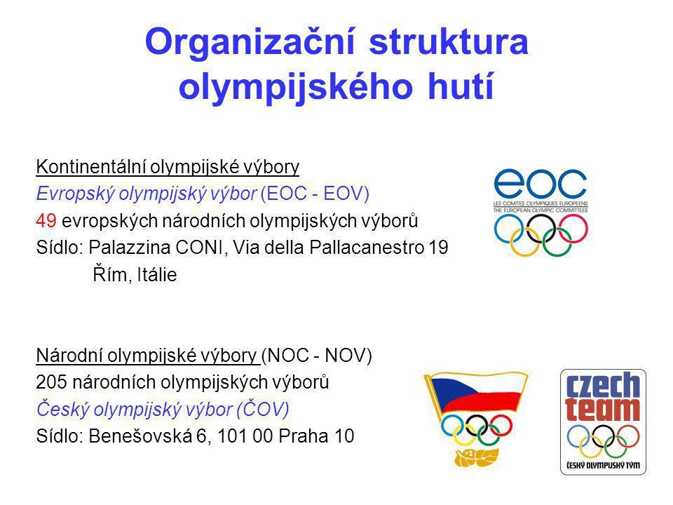 Organizační struktura olympijského hutí