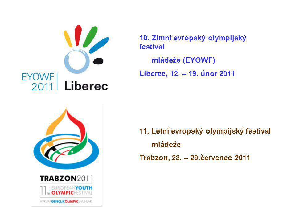 10. Zimní evropský olympijský festival
