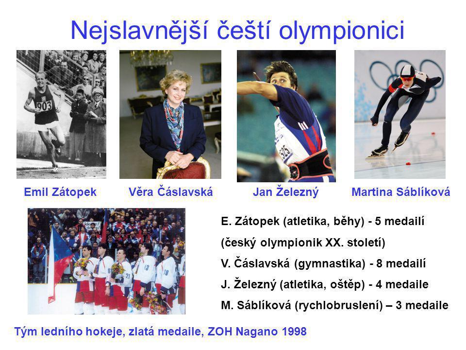 Nejslavnější čeští olympionici