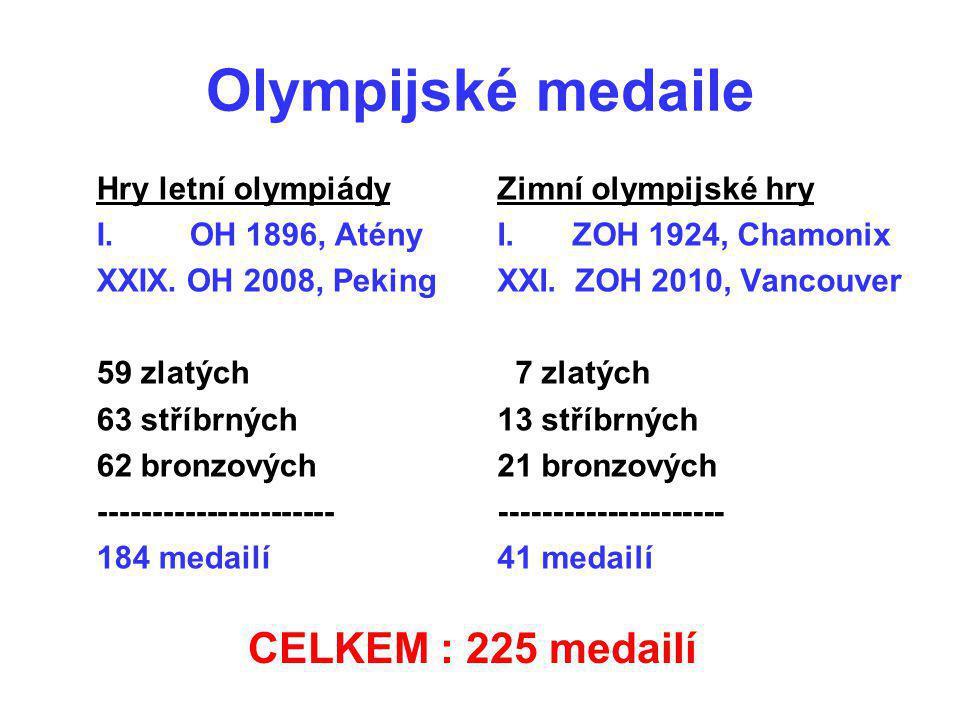 Olympijské medaile CELKEM : 225 medailí Hry letní olympiády
