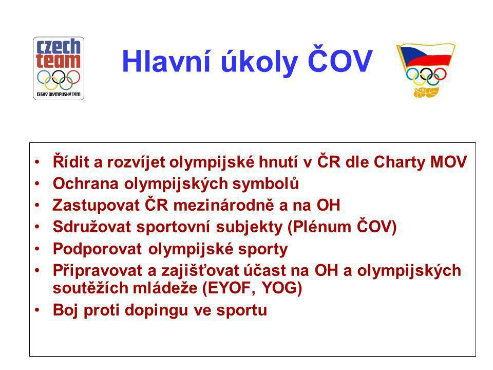 Hlavní úkoly ČOV Řídit a rozvíjet olympijské hnutí v ČR dle Charty MOV