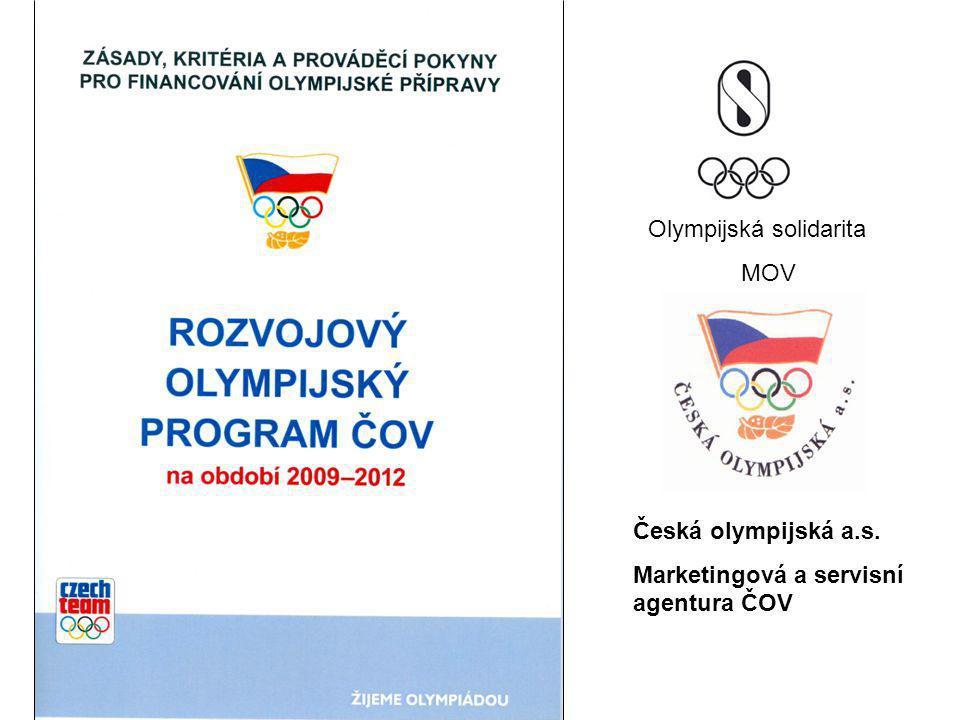 Olympijská solidarita