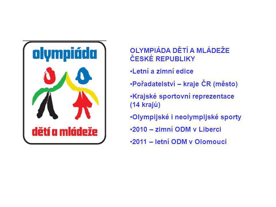 OLYMPIÁDA DĚTÍ A MLÁDEŽE ČESKÉ REPUBLIKY